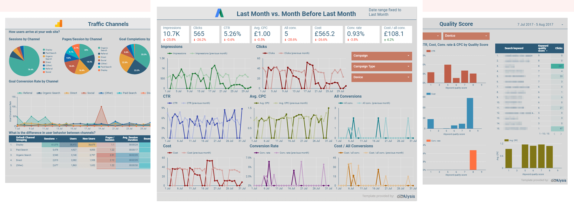 Google Data Studio live and interactive dashboards