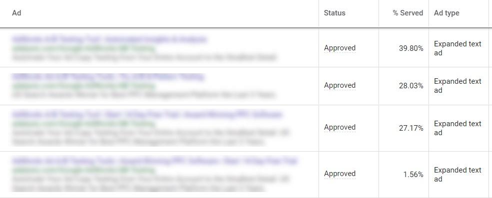 Ads Served Column in Google Ads